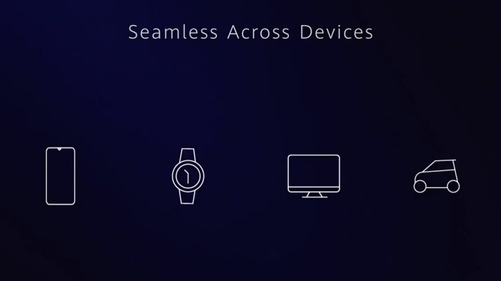 HarmonyOS.. نظام التشغيل الجديد الخاص بهواوي | Tech Gigz - تيك كيكز
